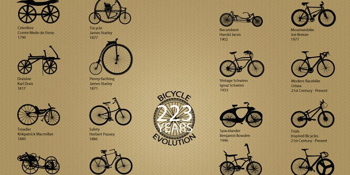 REdiscover bicycle