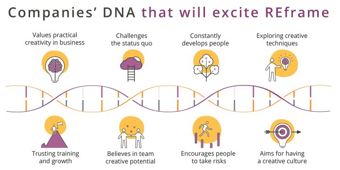 Does your company have this Creative DNA?